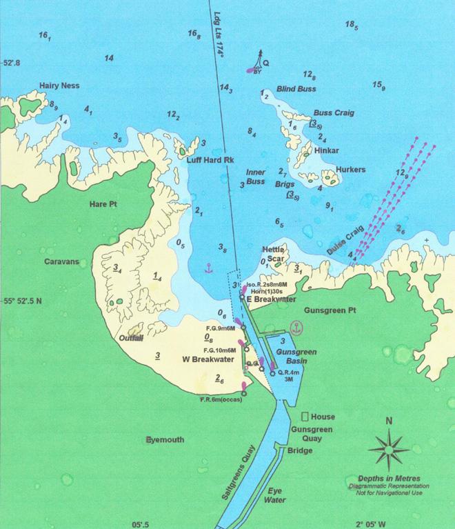 Eyemouth Navigation Map